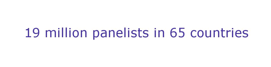 online survey panel