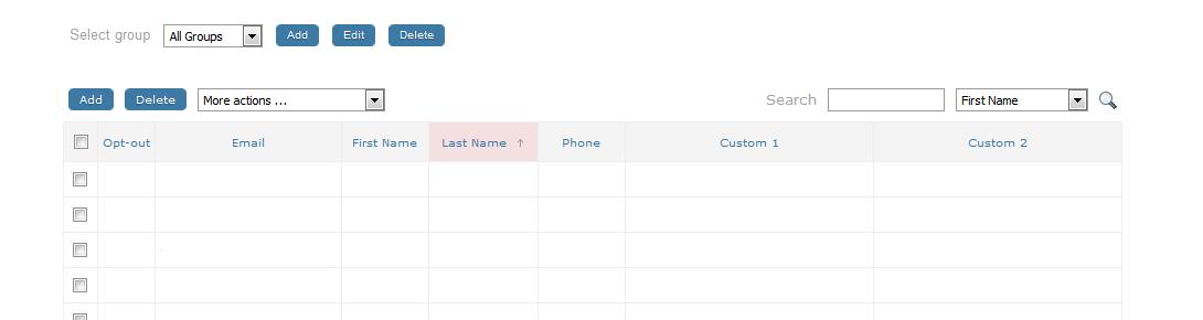 contacts management